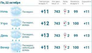 Погода в Макеевке на 22, 23 и 24 октября 2018 года