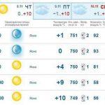 Погода в Макеевке на 8 ноября и народные приметы в этот день